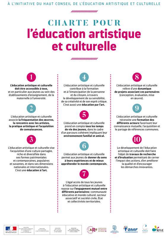 Charte pour l'éducation artistique et culturelle